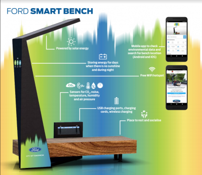 Ford Smart Benches